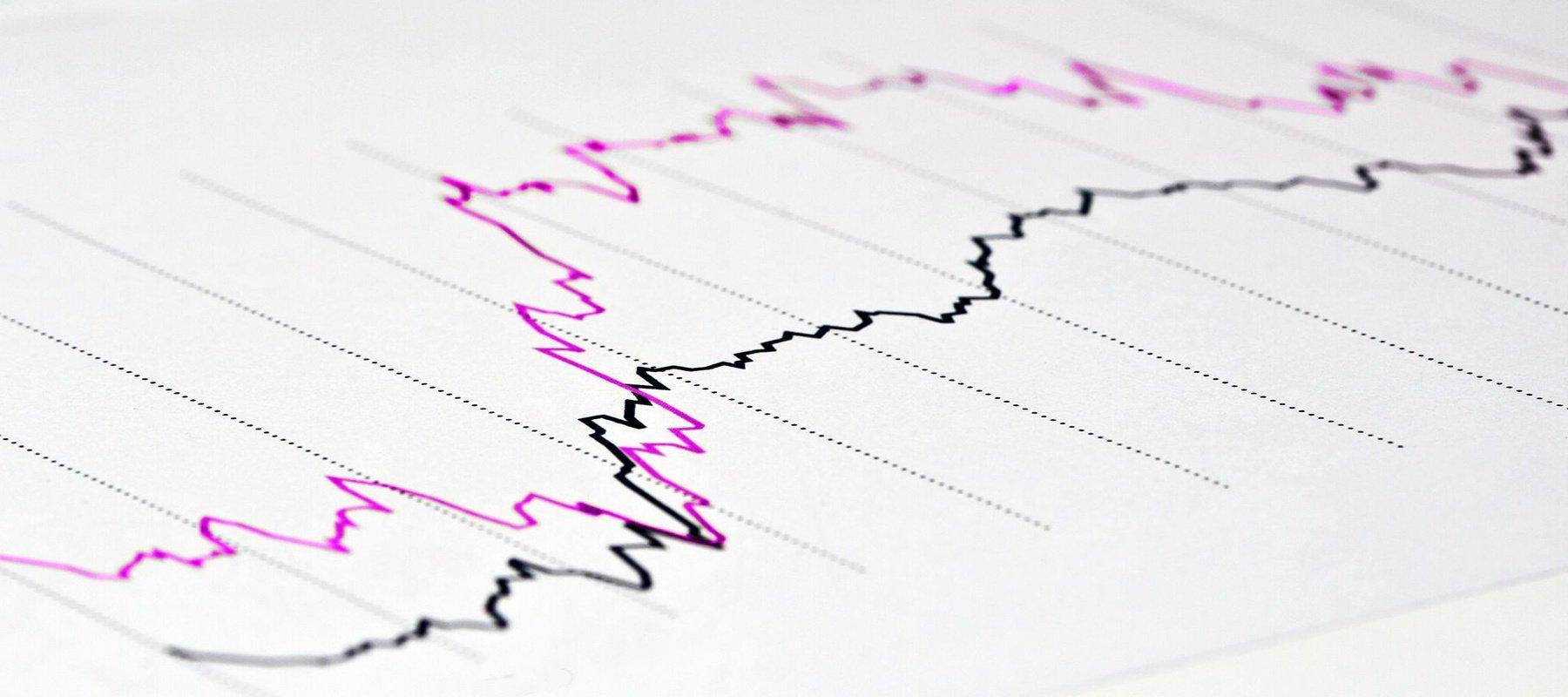Finanzkennzahlen Informationen Investoren Finanzen AG